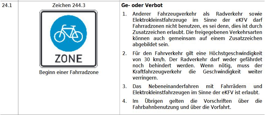 """GRÜNE setzen auf Fahrradstraßen und Fahrradzonen/""""Wichtiges Element des Radverkehrskonzeptes""""/Testgebiet Stiftberg?"""
